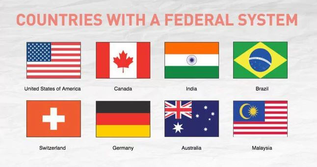 Countries with a Federal system