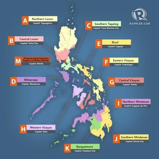 federalism map
