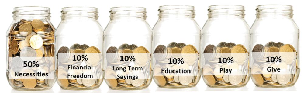 money jar system