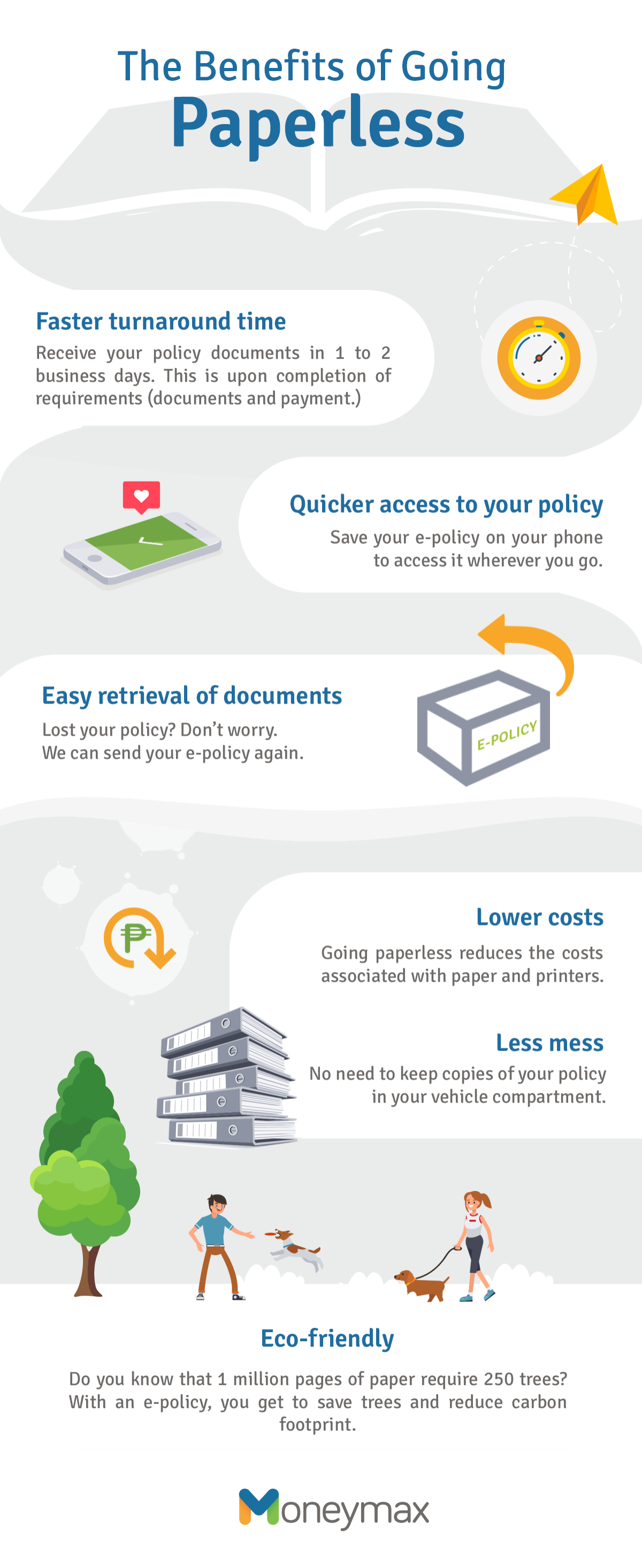 The Benefits of Going Paperless with Moneymax