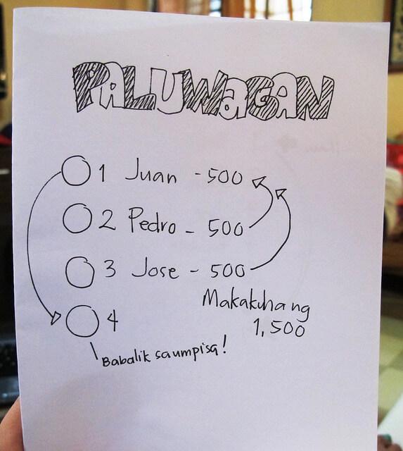 Paluwagan Meaning