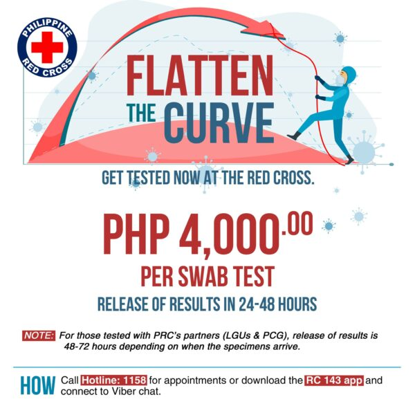 COVID-19 Testing Centers in Metro Manila - Philippine Red Cross