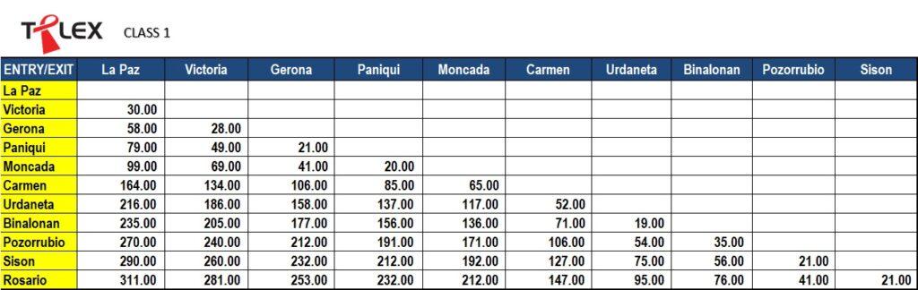 tplex toll fees class 1