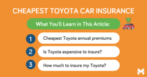 toyota car insurance in the Philippines l Moneymax