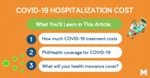 covid-19 hospitalization cost in the Philippines   Moneymax