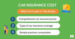 car insurance prices in the philippines l Moneymax