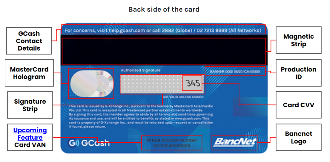 how to get a GCash Mastercard - back side of the card