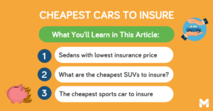cheapest cars to insure | Moneymax