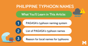 typhoon names in the philippines l Moneymax