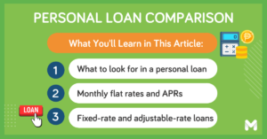 how to compare personal loan rates l Moneymax