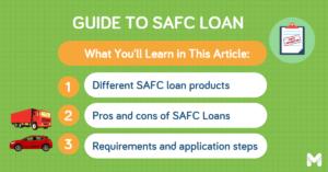 SAFC loan l Moneymax